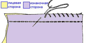 шов обмёточный через край