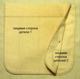 притачать карман к изделию