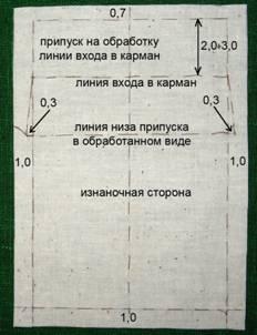 Пошив кармана с прямыми уголками