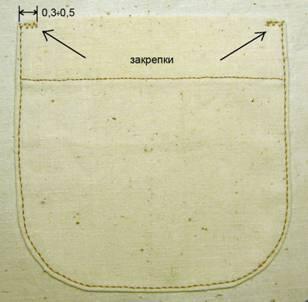 Верхние углы кармана закрепить двойной обратной строчкой, или строчкой «мелкий зигзаг», или строчкой в форме треугольника