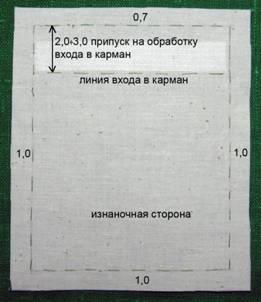 Пошив кармана на подкладке