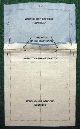как пошить карман на подкладке