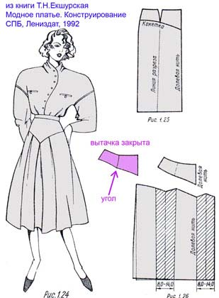modeling coquettes with the angle on the skirts