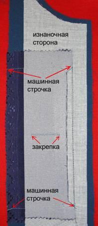 школа кроя и шитья Людмилы Серовой супатная застежка