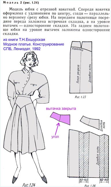 Моделирование кокеток с углом на юбках